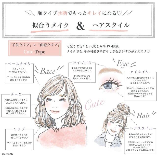 タイプ 髪型 顔 エレガント