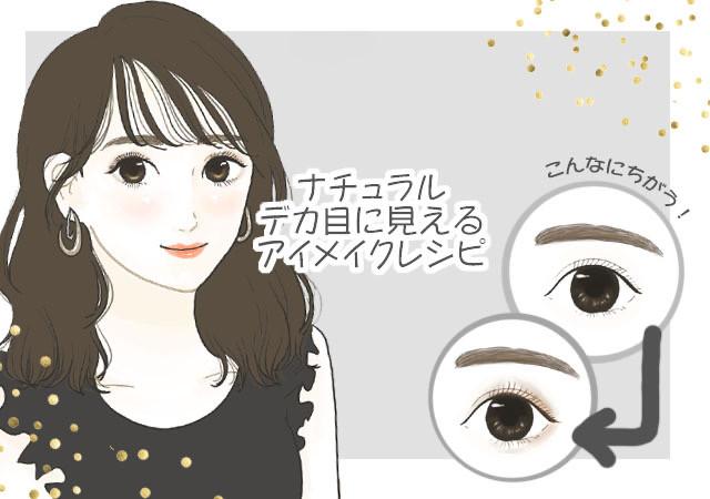 アイメイク デカ目メイク イラスト