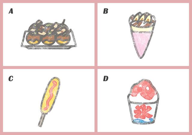 心理テスト イラスト 食べ物