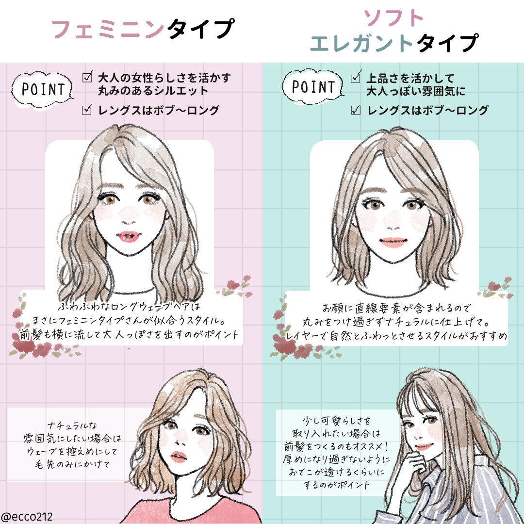 エレガント 髪型 タイプ 顔