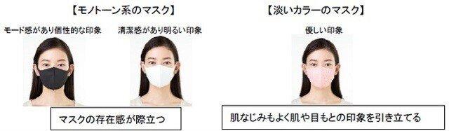 マスク 色 顔 印象 黒