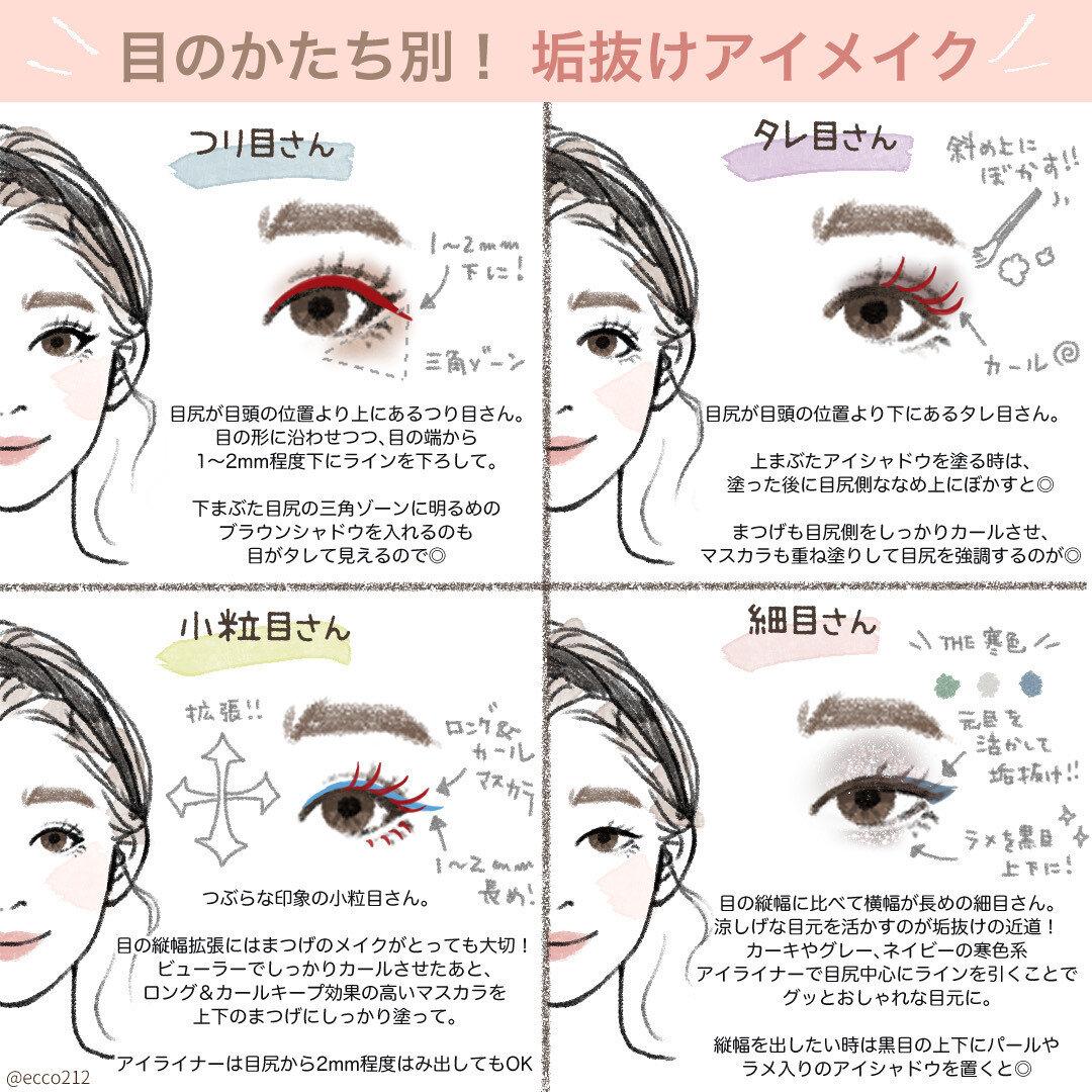 目の形 別 メイク