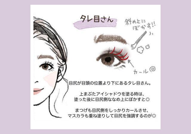 タレ目 アイメイク